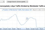 Libya goes offline as government pulls internet plug