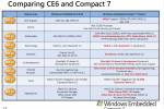 Windows Embedded Compact 7 released for content-consumption tablets & more
