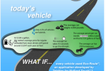 Earth Day Driving Tips from Telenav