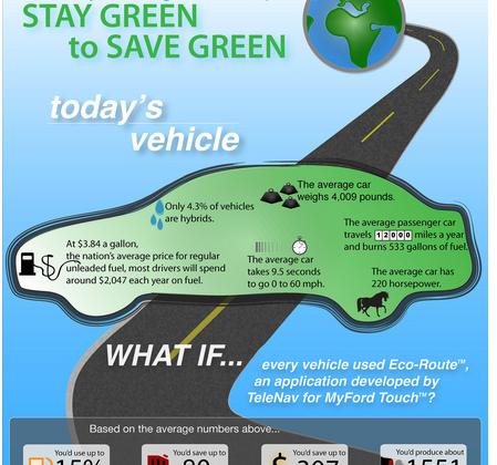 Earth Day Driving Tips from Telenav
