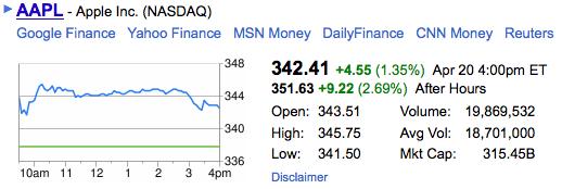 Apple's Q2 Sales Results Show 18.65 million iPhones, 4.69 Million iPads, Apparent Growth