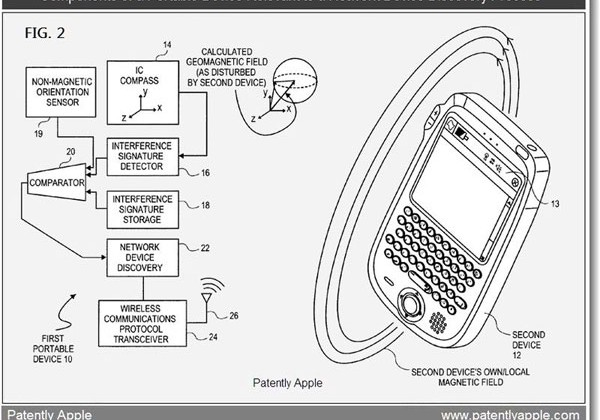 Apple P2P sharing technology for mobile devices surfaces in patent app