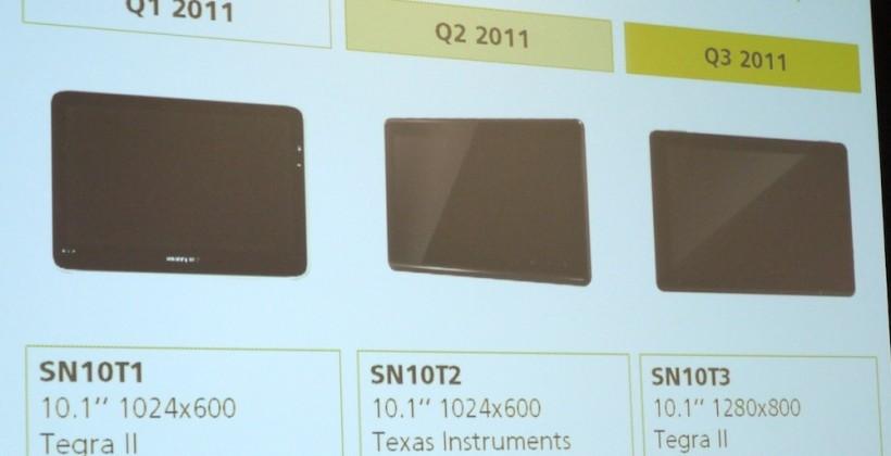 Hannspree tweaks SN10T3 tablet specs over Honeycomb demands