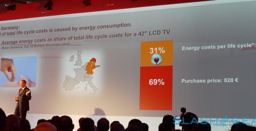 Greedy TVs put on notice