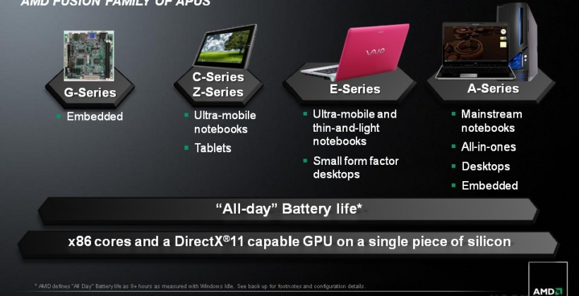 "AMD ""Desna"" Chips For Tablets? Roadmap Leaked"