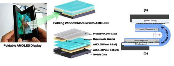 Samsung develops sweet foldable AMOLED screen with no seam