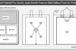 Apple patent hints at new method to avoid exploding battery suits