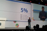 Google Chrome Store Announces 95% Cut for Developers
