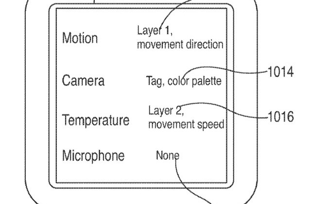 Apple's Next-Gen iPod Nano Camera Rumor Supported By Patent Filing