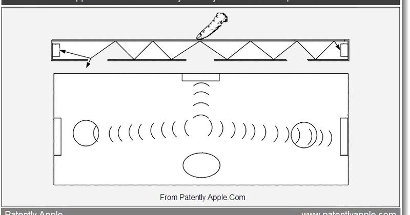 Apple Flat Keyless Keyboard Patent Revealed