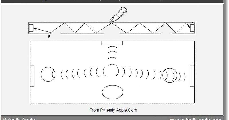 Apple Flat Keyless Keyboard Patent Revealed