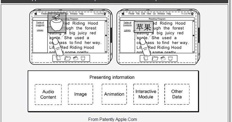 Apple iBooks Patent App Reveals Fun And Interactive Features