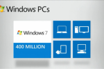 Microsoft Touts 400M Sales Of Windows 7, Admits To Dismal Sales Of Windows Phone 7