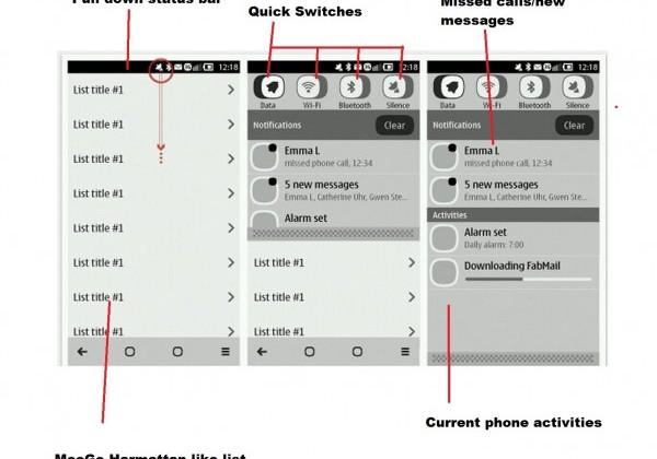 Symbian Belle Gets MeeGo-Harmattan Style Swipe