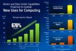 Intel Q2 Earnings Beat Expectations, Netbooks Down, Cloud Computing Strong