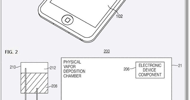 Apple Patent Seeks to do Away with Fingerprints