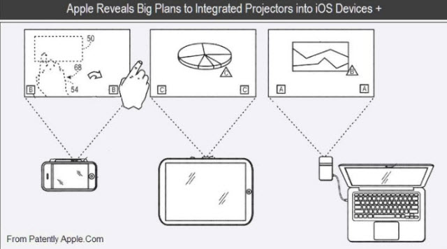 Apple Patent App Reveals Integrated Projectors For Future iPhones, iPads, And More