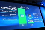 Intel Haswell chip boasts 24 hours on one charge
