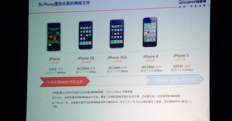 iPhone 5 packs HSPA+ says China Unicom but no LTE mention