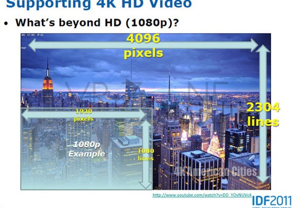 Intel Ivy Bridge to support 4K resolution