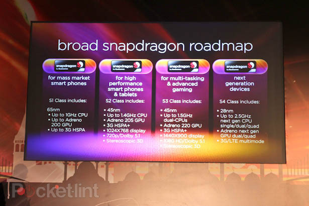 Qualcomm confirms 2.5GHz quad-core chips in 2012