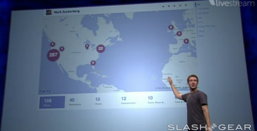Zuckerberg reveals Timeline, a whole new Facebook at f8 2011 [Video]