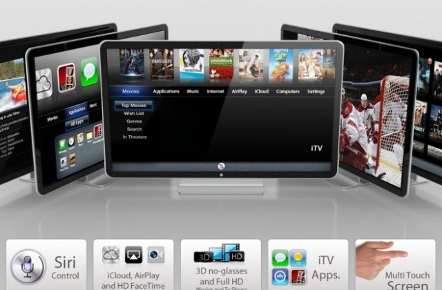 "Apple ""iTV"" rumors persist and now a concept rendering"