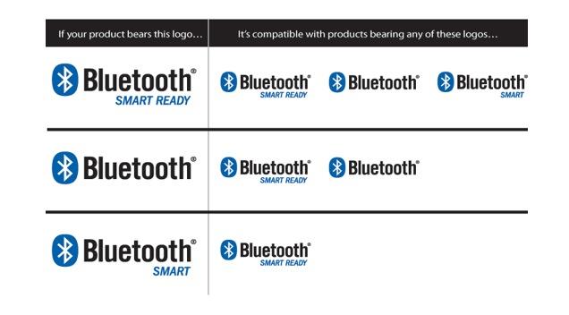 Bluetooth 4.0 gets rebranded Bluetooth Smart Ready
