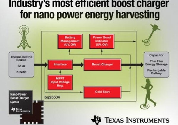 Texas Instruments unveils more efficient boost charger for harvesting energy