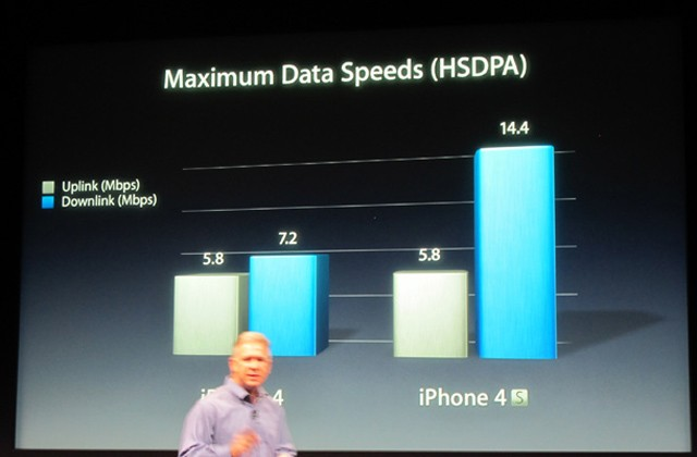 iPhone 4S data speeds to be faster on AT&T