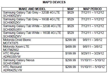Galaxy Nexus found on Verizon MAP for November 10 at $299