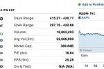 Apple shares jump up on iPhone 4S launch day