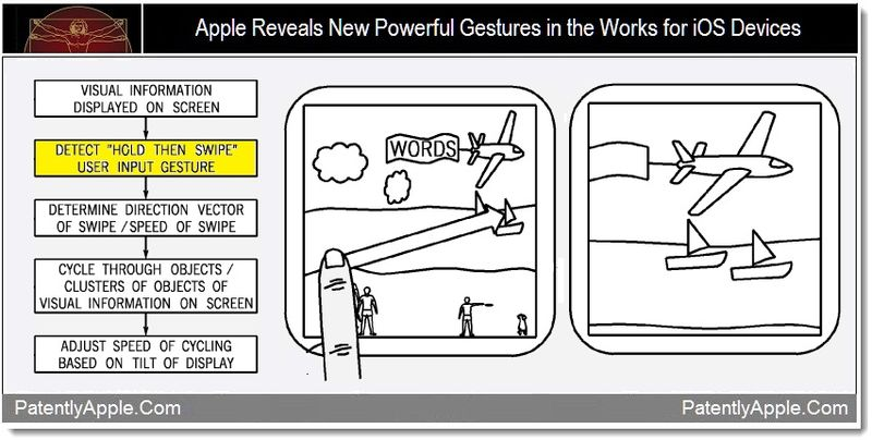 iOS Swipe then Hold gesture found in patent application