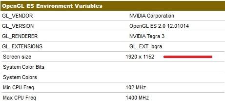 Lenovo LePad K2 Tegra 3 tablet benchmarks look to take on ASUS