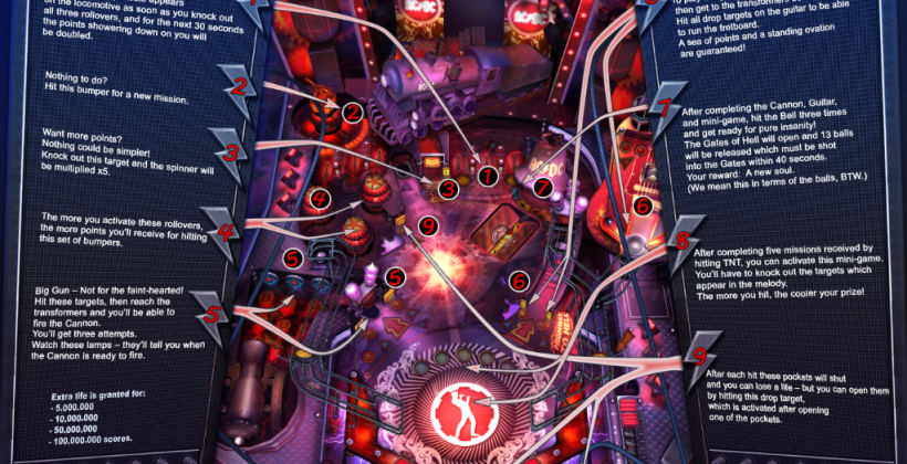 AC/DC Pinball Rocks HD released by Gameprom, we go hands-on