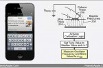 Apple wins another crucial multitouch patent