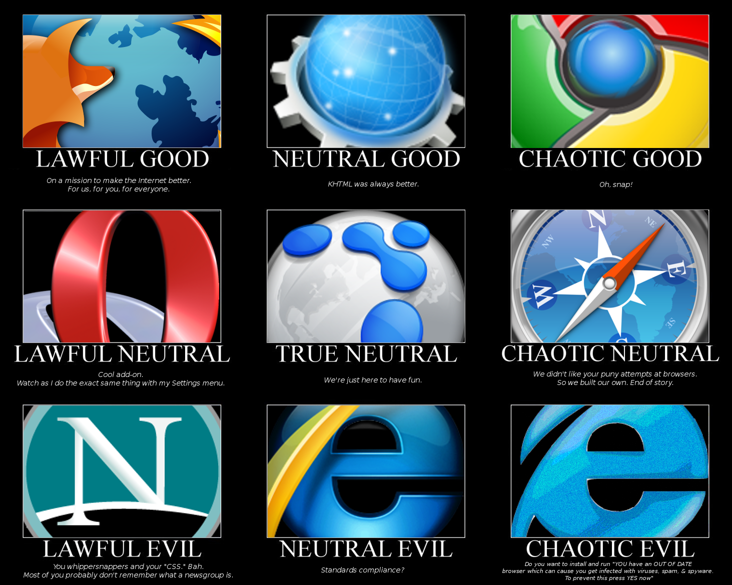 Neutral-Chaotic-Evil-Good-Lawful-Firefox