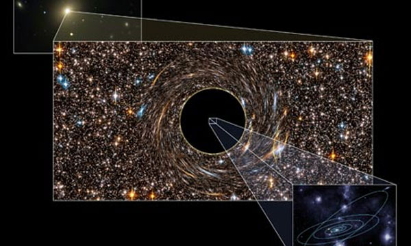Newly discovered black holes are billions of times more massive than the sun