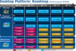 Intel roadmap shows Core i 3000 CPUs inbound for Q2 2012