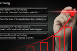 AMD Radeon HD 7970 Series GPU officially announced