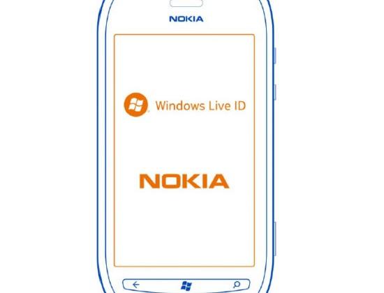 FCC manual confirms Nokia Lumia 710 for T-Mobile
