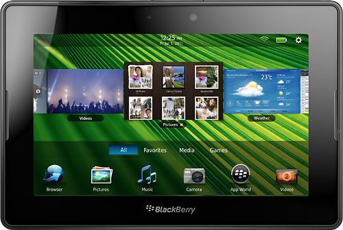RIM reports Q3 earnings, falling profits, shipped only 150k PlayBooks