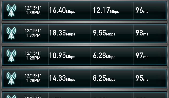 speedtests