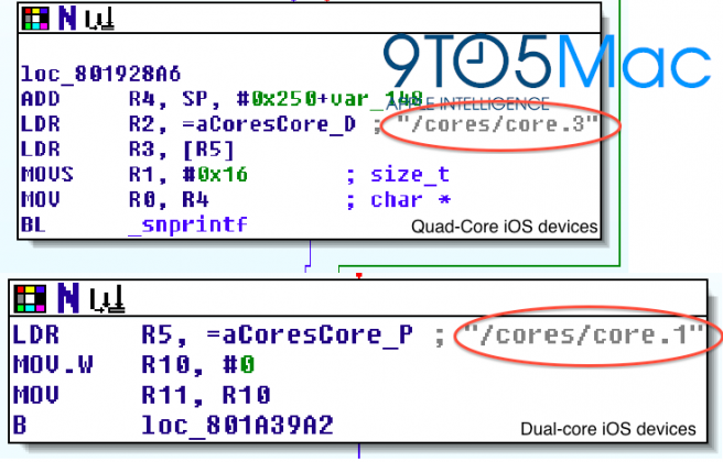 Quadcore Apple A6 support found in iOS 5.1 beta