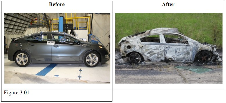 Chevrolet Volt cleared of fire defect suspicions