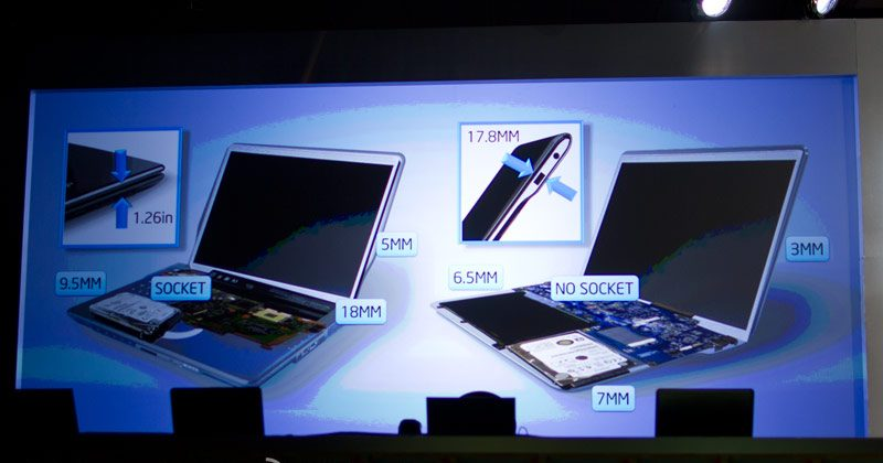Intel Ultrabook comparison, then and now