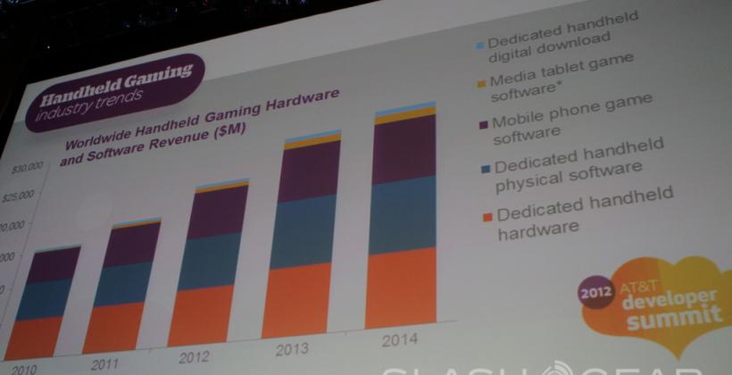 AT&T Playstation Vita 3G drops Feb 22; data pricing confirmed