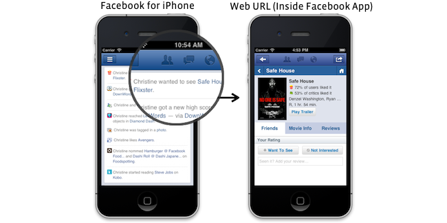 Facebook makes it easier for iOS app integration
