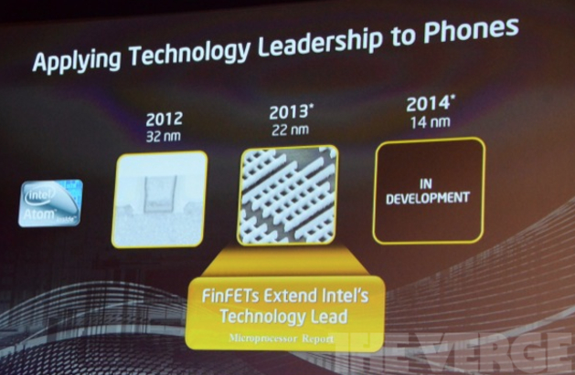 Intel roadmap teases 14nm mobile chips in 2014
