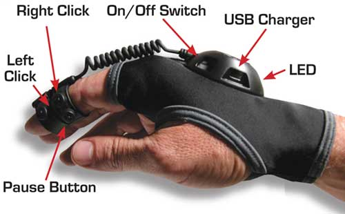 Ion Ergonomic Air Mouse Glove is odd but interesting